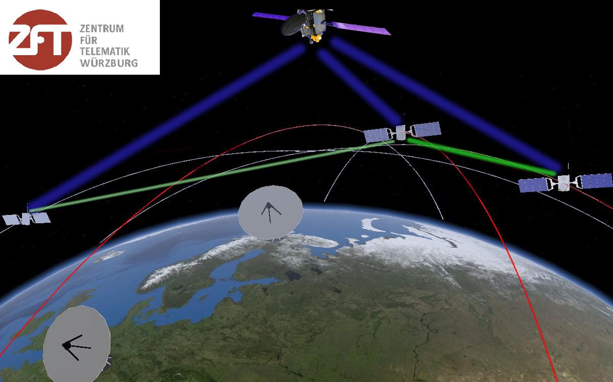 Schaubild Satelliten